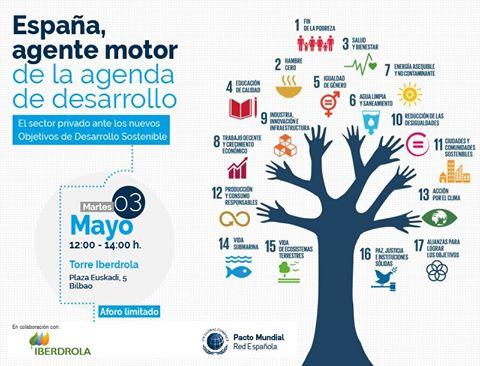pacto mundial Bilbao